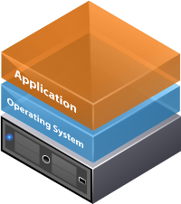 Netzwerk Virtualisierung