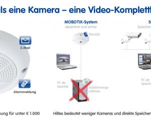 Videoüberwachung mit Mobotix HiRes Netzwerkkameras aus Berlin