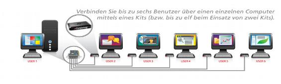 Virtual-Desktop_x550_de