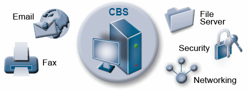 Collax Business Server (CBS)